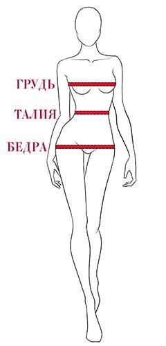 Размер женского платья